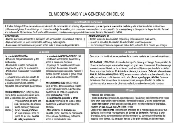 generacion-3